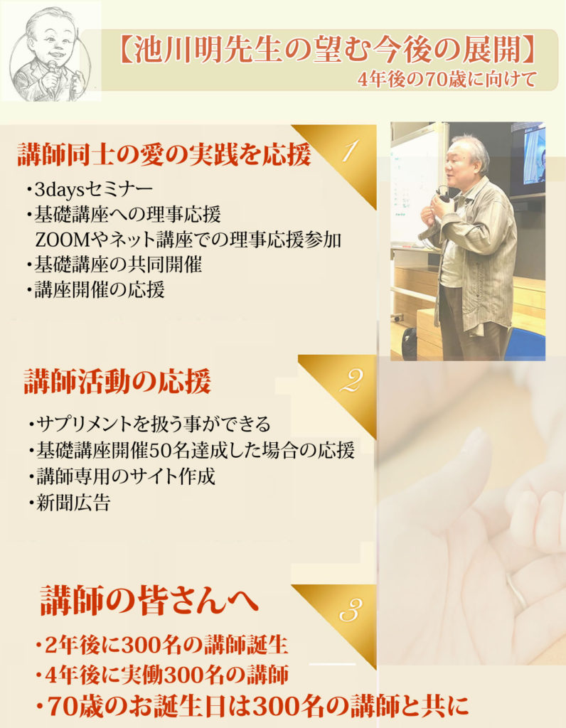 ikegawamirai12 796x1024 - 7月18日、講師養成講座第10期の最終講義開催しました。